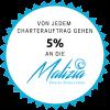 Malizia Ocean Challenge